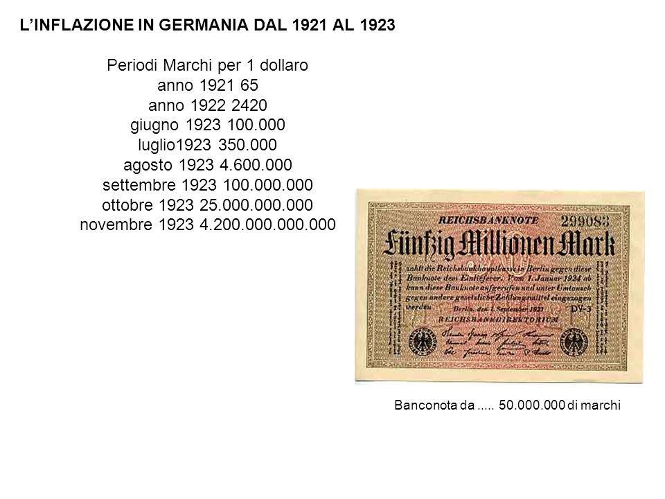 LINFLAZIONE IN GERMANIA DAL 1921 AL 1923 Periodi Marchi per 1 dollaro anno 1921 65 anno 1922 2420 giugno 1923 100.000 luglio1923 350.000 agosto 1923 4