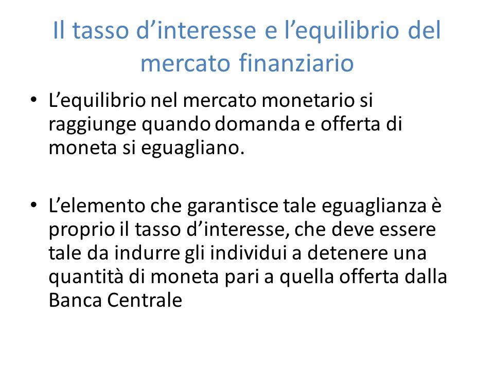 Il tasso dinteresse e lequilibrio del mercato finanziario Lequilibrio nel mercato monetario si raggiunge quando domanda e offerta di moneta si eguagli