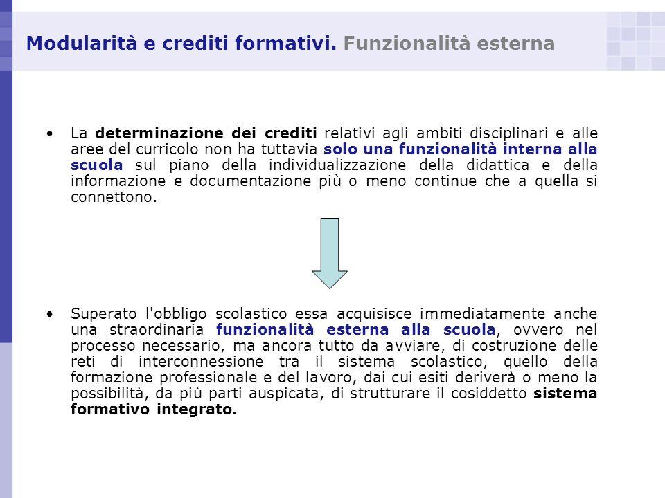 Modularità e crediti formativi. Funzionalità esterna La determinazione dei crediti relativi agli ambiti disciplinari e alle aree del curricolo non ha