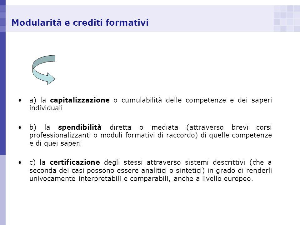Modularità e crediti formativi a) la capitalizzazione o cumulabilità delle competenze e dei saperi individuali b) la spendibilità diretta o mediata (a