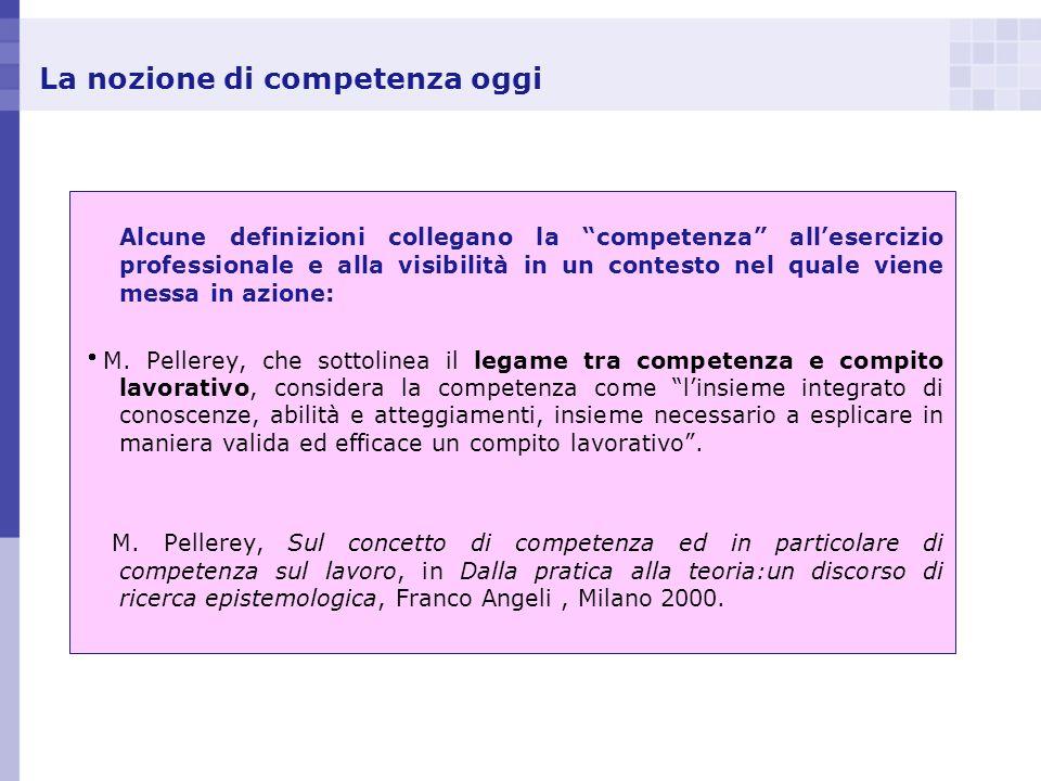La nozione di competenza oggi Alcune definizioni collegano la competenza allesercizio professionale e alla visibilità in un contesto nel quale viene m