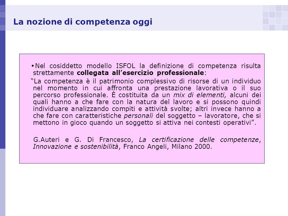 La nozione di competenza oggi Nel cosiddetto modello ISFOL la definizione di competenza risulta strettamente collegata allesercizio professionale: La