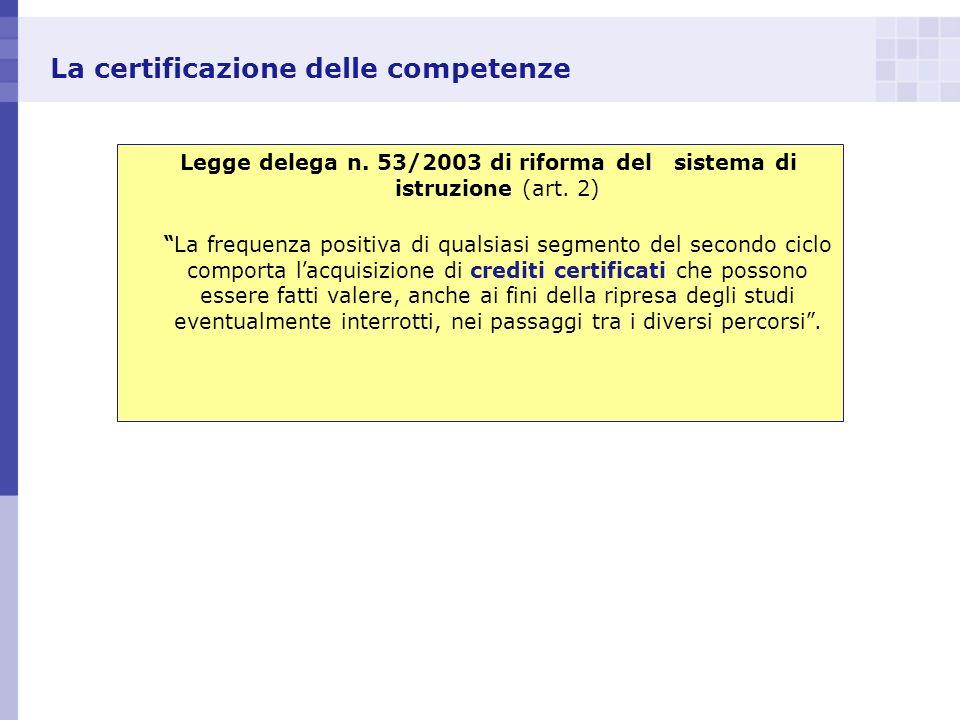 La certificazione delle competenze Legge delega n. 53/2003 di riforma del sistema di istruzione (art. 2) La frequenza positiva di qualsiasi segmento d