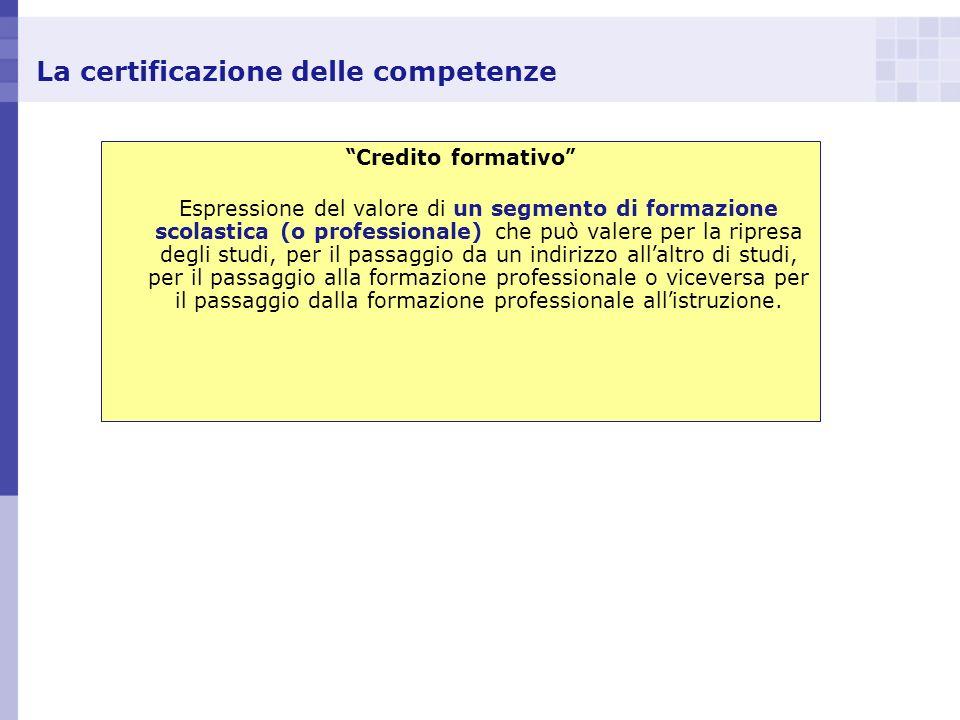 La certificazione delle competenze Credito formativo Espressione del valore di un segmento di formazione scolastica (o professionale) che può valere p
