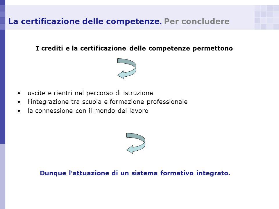 La certificazione delle competenze. Per concludere I crediti e la certificazione delle competenze permettono uscite e rientri nel percorso di istruzio