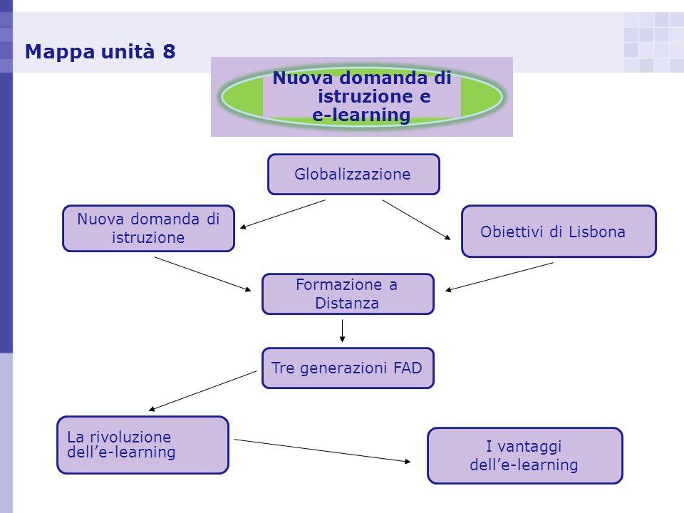 Mappa unità 8 Nuova domanda di istruzione e e-learning Globalizzazione Obiettivi di Lisbona I vantaggi delle-learning Nuova domanda di istruzione Tre