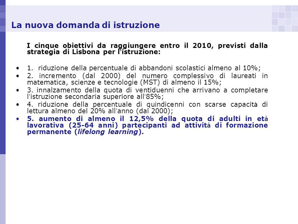 La nuova domanda di istruzione I cinque obiettivi da raggiungere entro il 2010, previsti dalla strategia di Lisbona per l istruzione: 1. riduzione del
