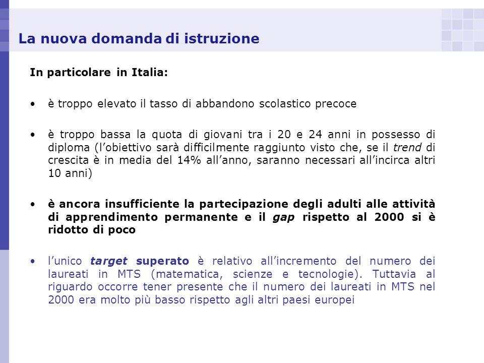 La nuova domanda di istruzione In particolare in Italia: è troppo elevato il tasso di abbandono scolastico precoce è troppo bassa la quota di giovani