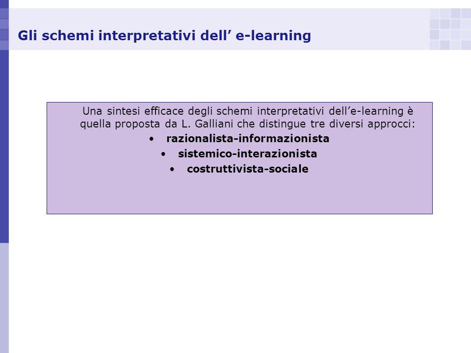 Gli schemi interpretativi dell e-learning Una sintesi efficace degli schemi interpretativi delle-learning è quella proposta da L. Galliani che disting