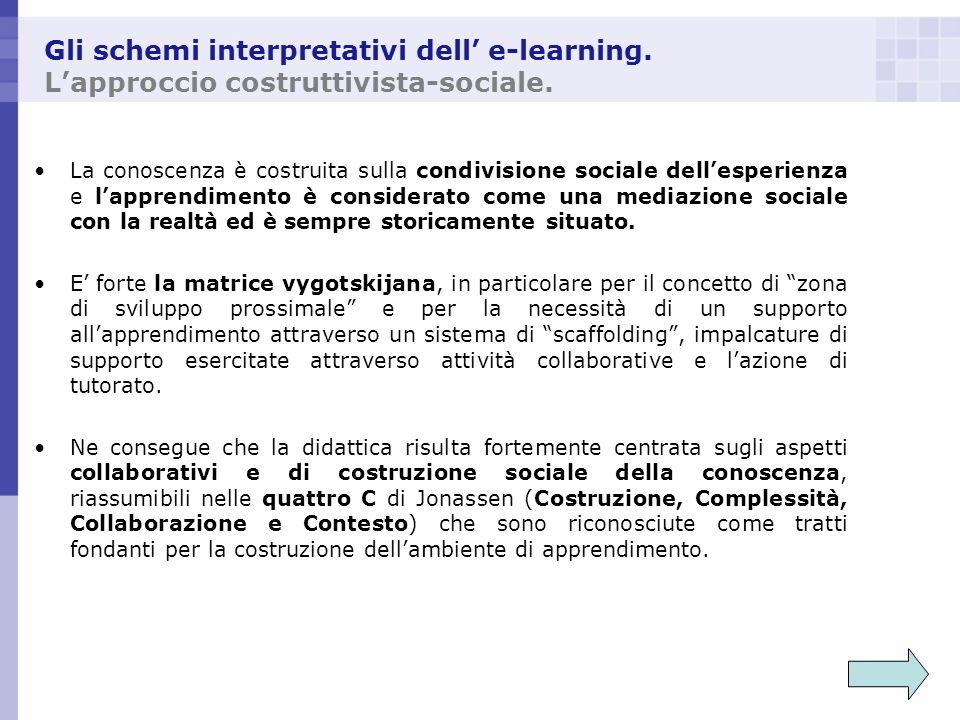 Gli schemi interpretativi dell e-learning. Lapproccio costruttivista-sociale. La conoscenza è costruita sulla condivisione sociale dellesperienza e la