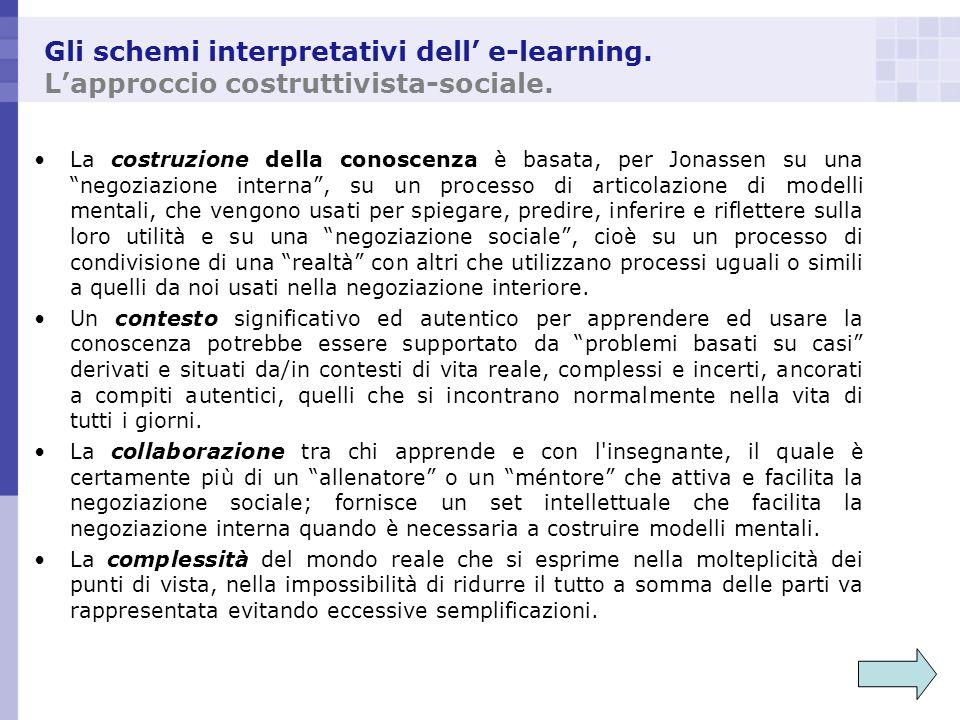 Gli schemi interpretativi dell e-learning. Lapproccio costruttivista-sociale. La costruzione della conoscenza è basata, per Jonassen su una negoziazio