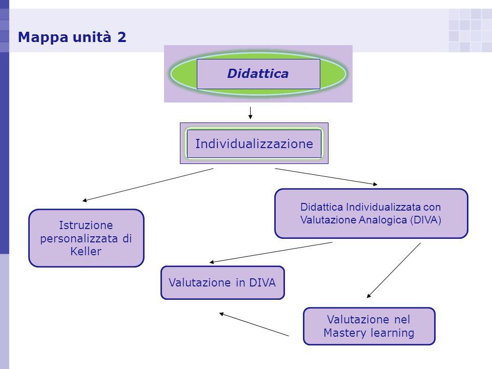 Mappa unità 2 Didattica Istruzione personalizzata di Keller Didattica Individualizzata con Valutazione Analogica (DIVA) Valutazione in DIVA Valutazion