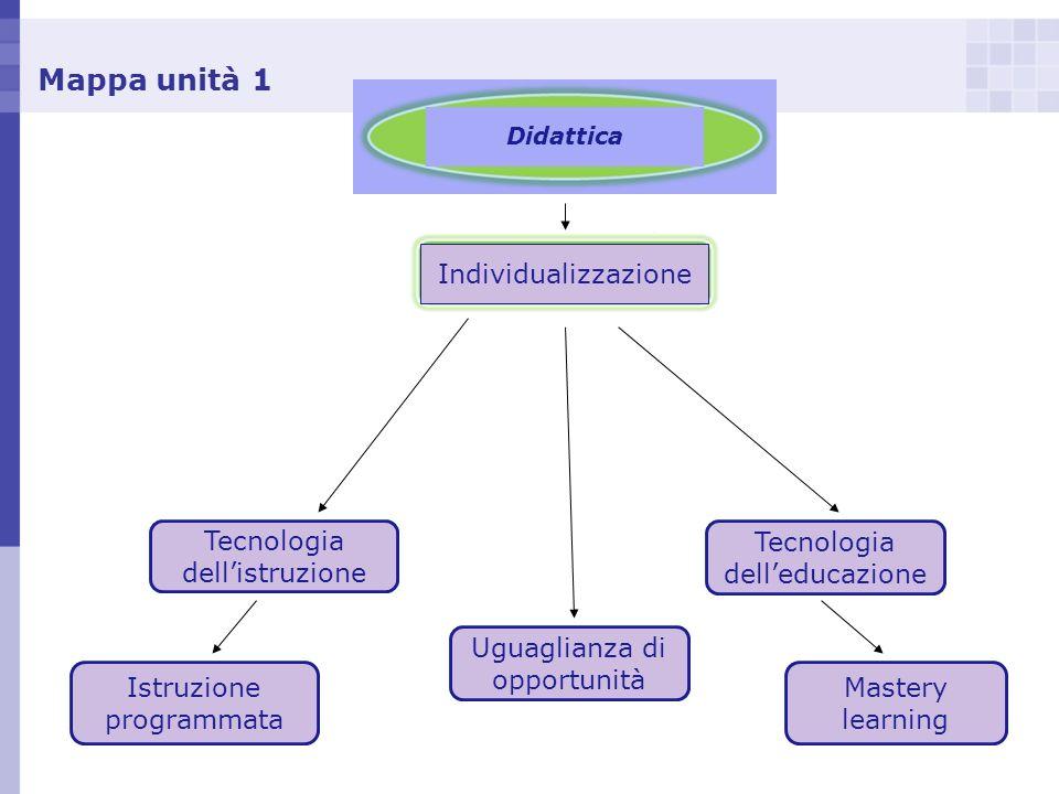 Mappa unità 1 Istruzione programmata Individualizzazione Didattica Tecnologia dellistruzione Mastery learning Tecnologia delleducazione Uguaglianza di