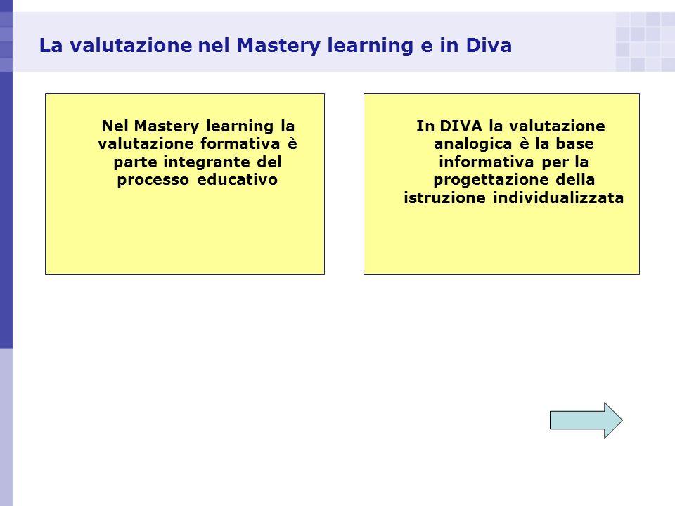 La valutazione nel Mastery learning e in Diva Nel Mastery learning la valutazione formativa è parte integrante del processo educativo In DIVA la valut