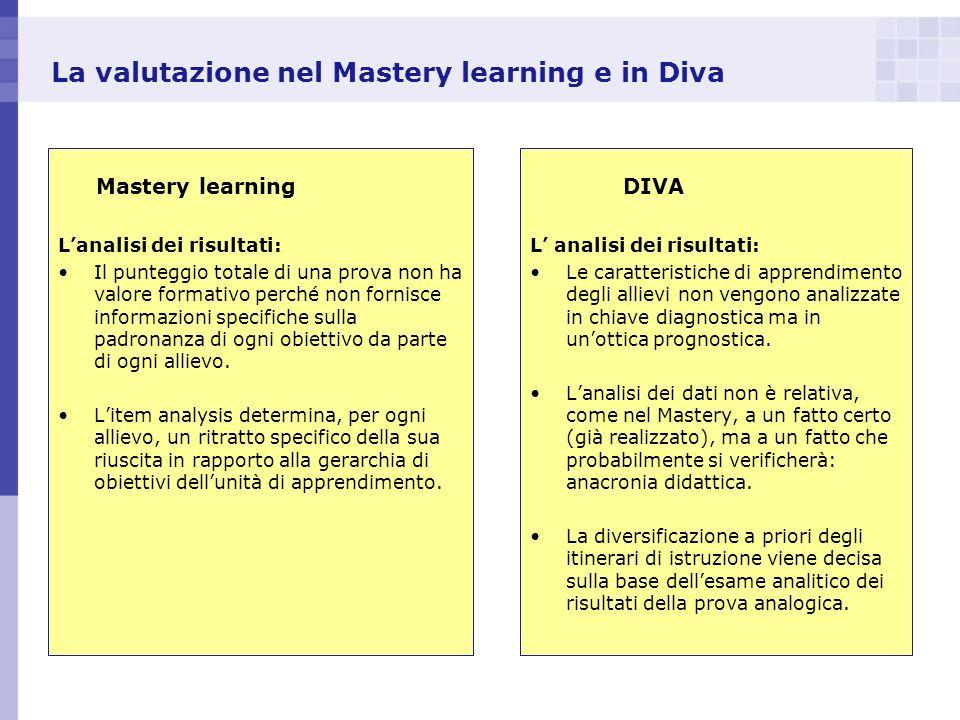La valutazione nel Mastery learning e in Diva Mastery learning Lanalisi dei risultati: Il punteggio totale di una prova non ha valore formativo perché