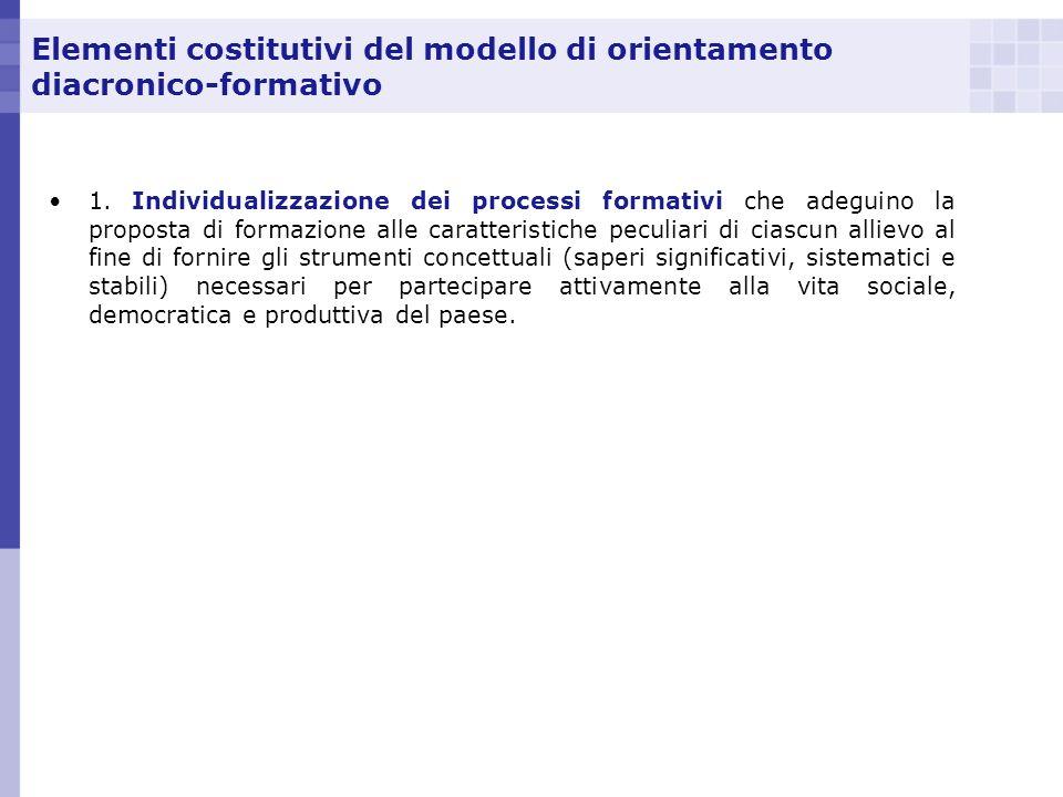 Elementi costitutivi del modello di orientamento diacronico-formativo 1. Individualizzazione dei processi formativi che adeguino la proposta di formaz