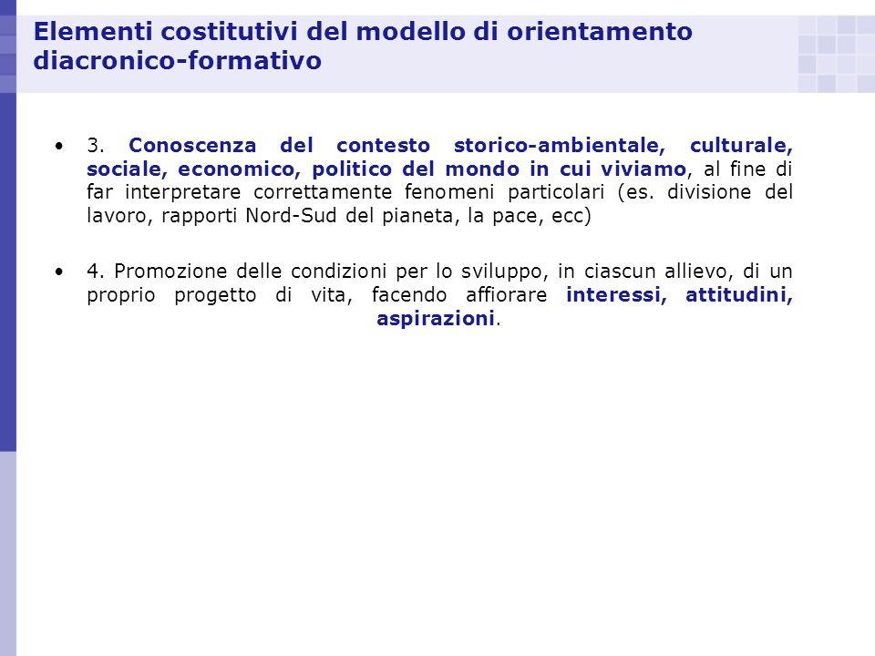 Elementi costitutivi del modello di orientamento diacronico-formativo 3. Conoscenza del contesto storico-ambientale, culturale, sociale, economico, po