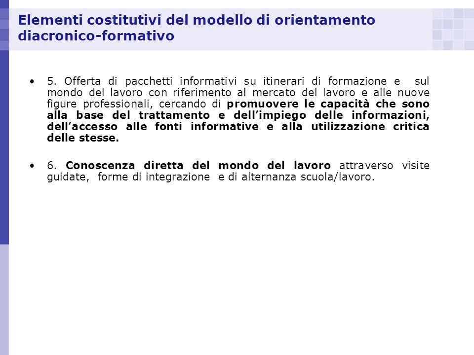 Elementi costitutivi del modello di orientamento diacronico-formativo 5. Offerta di pacchetti informativi su itinerari di formazione e sul mondo del l