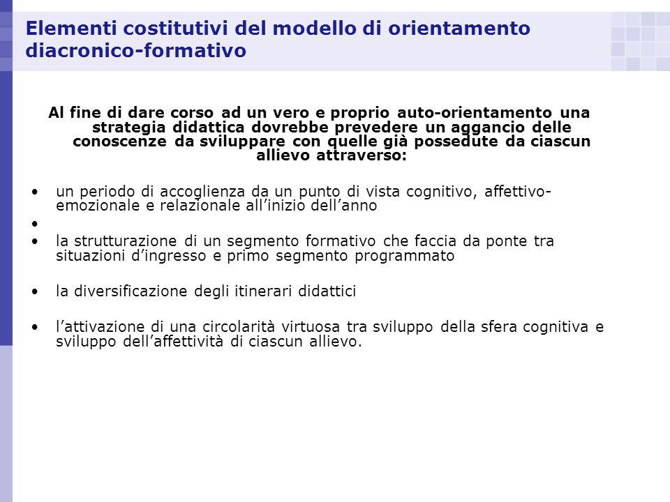 Elementi costitutivi del modello di orientamento diacronico-formativo Al fine di dare corso ad un vero e proprio auto-orientamento una strategia didat