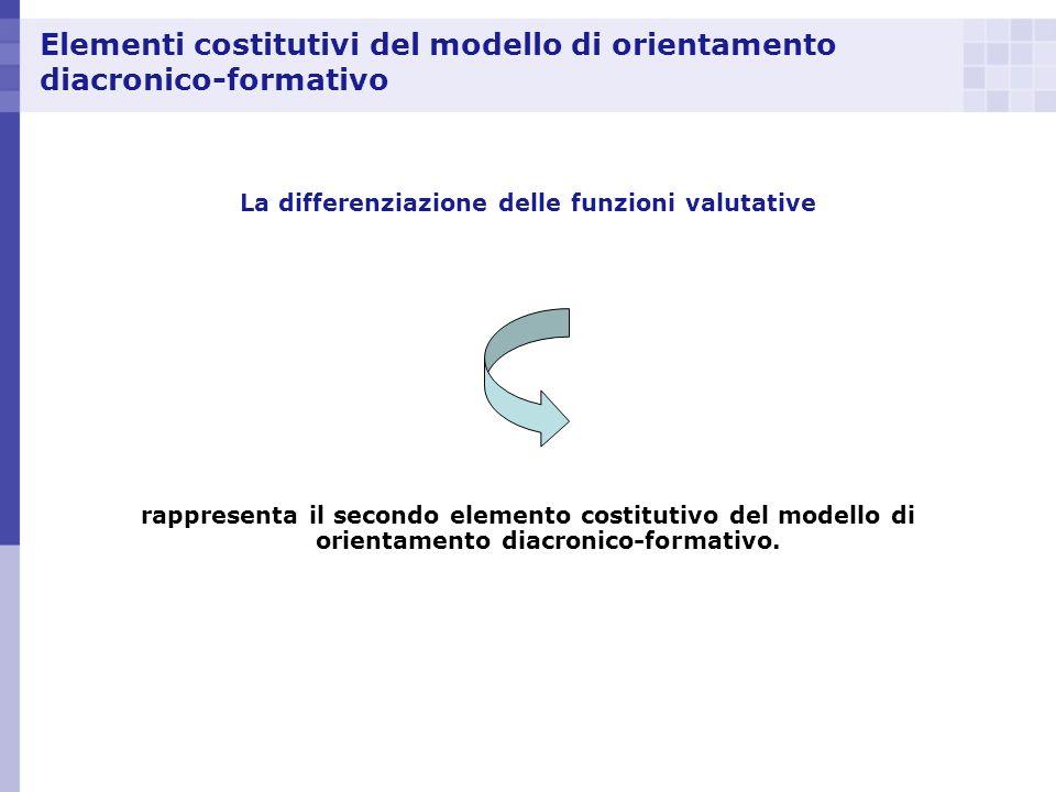 Elementi costitutivi del modello di orientamento diacronico-formativo La differenziazione delle funzioni valutative rappresenta il secondo elemento co