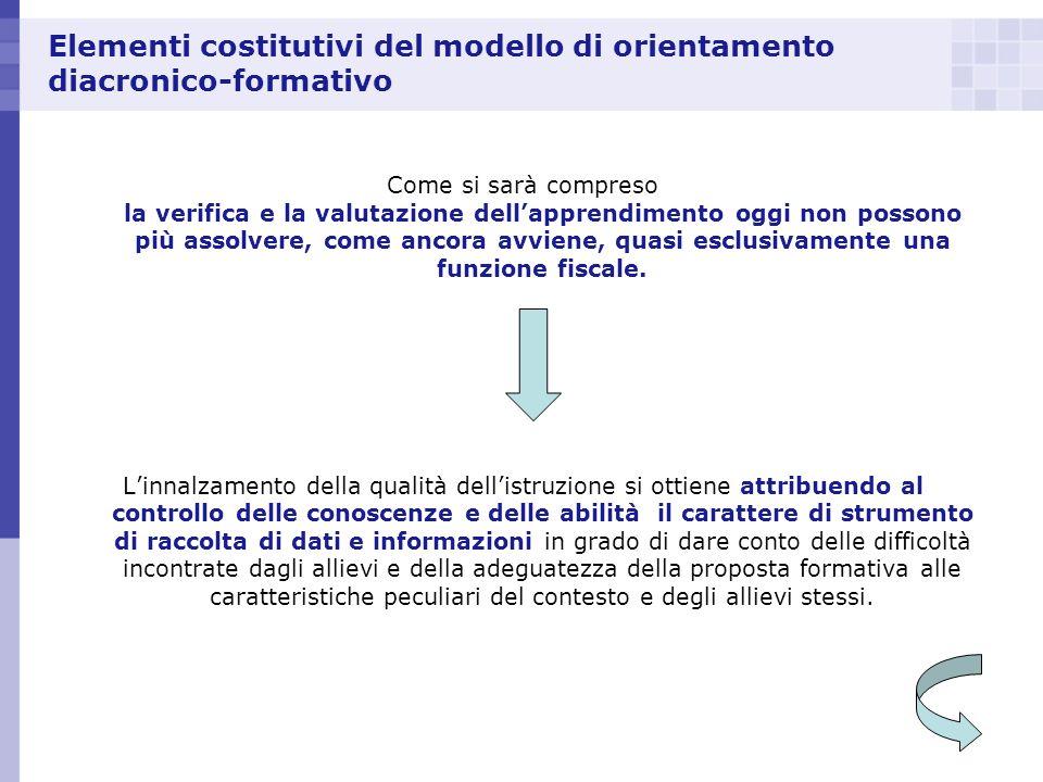Elementi costitutivi del modello di orientamento diacronico-formativo Come si sarà compreso la verifica e la valutazione dellapprendimento oggi non po