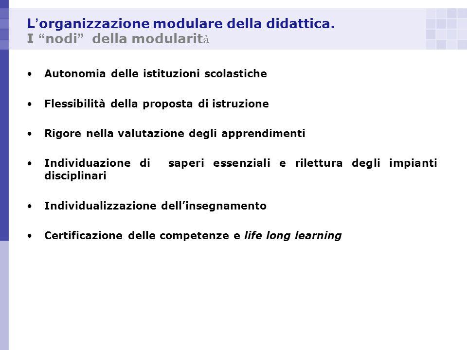 L organizzazione modulare della didattica. I nodi della modularit à Autonomia delle istituzioni scolastiche Flessibilità della proposta di istruzione