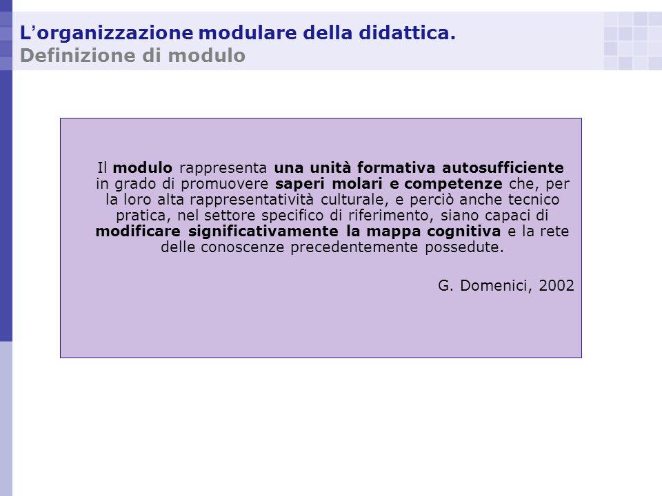 L organizzazione modulare della didattica. Definizione di modulo Il modulo rappresenta una unità formativa autosufficiente in grado di promuovere sape