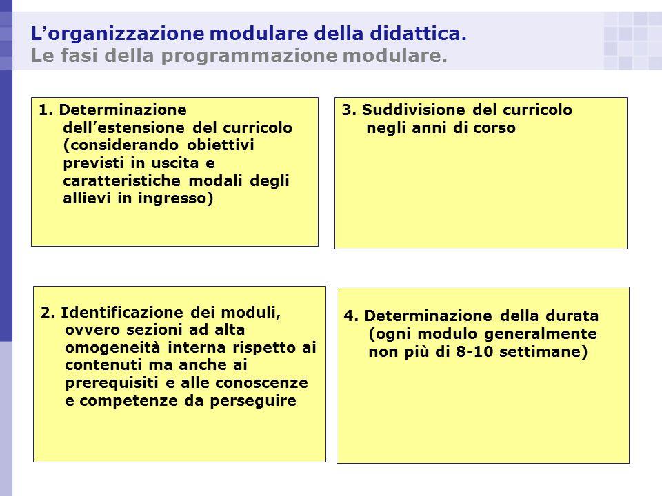 L organizzazione modulare della didattica. Le fasi della programmazione modulare. 1. Determinazione dellestensione del curricolo (considerando obietti