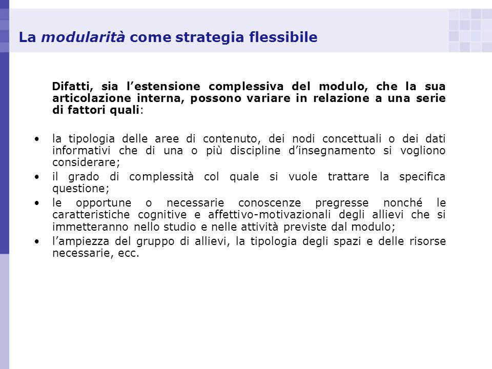 La modularità come strategia flessibile Difatti, sia lestensione complessiva del modulo, che la sua articolazione interna, possono variare in relazion