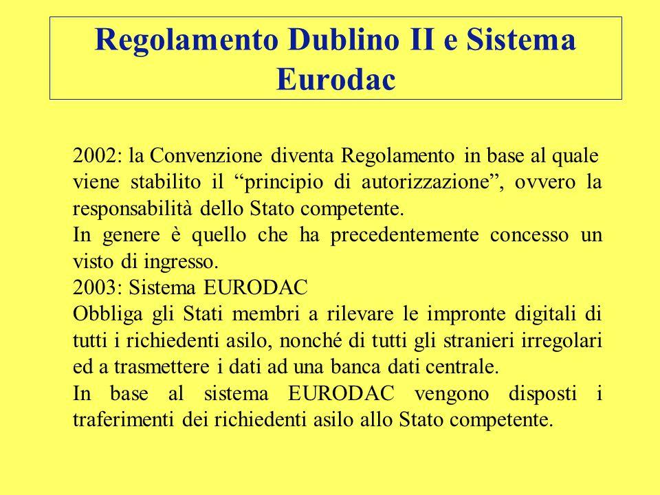 Regolamento Dublino II e Sistema Eurodac 2002: la Convenzione diventa Regolamento in base al quale viene stabilito il principio di autorizzazione, ovv
