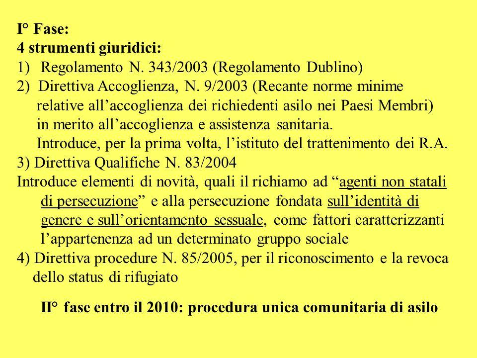 I° Fase: 4 strumenti giuridici: 1)Regolamento N. 343/2003 (Regolamento Dublino) 2) Direttiva Accoglienza, N. 9/2003 (Recante norme minime relative all