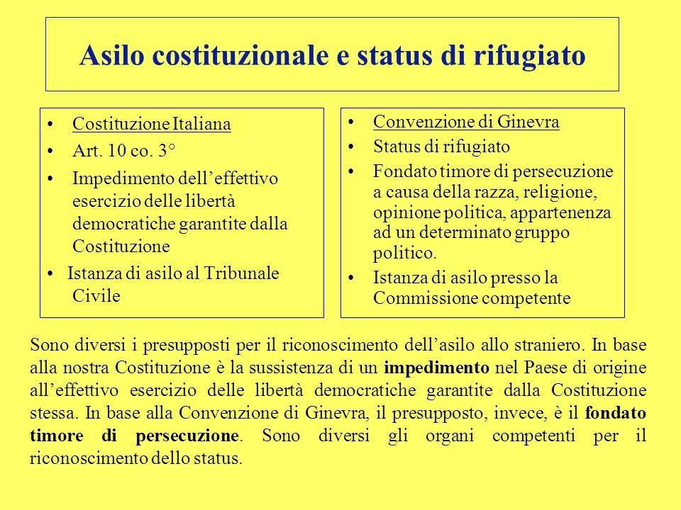 Asilo costituzionale e status di rifugiato Costituzione Italiana Art. 10 co. 3° Impedimento delleffettivo esercizio delle libertà democratiche garanti
