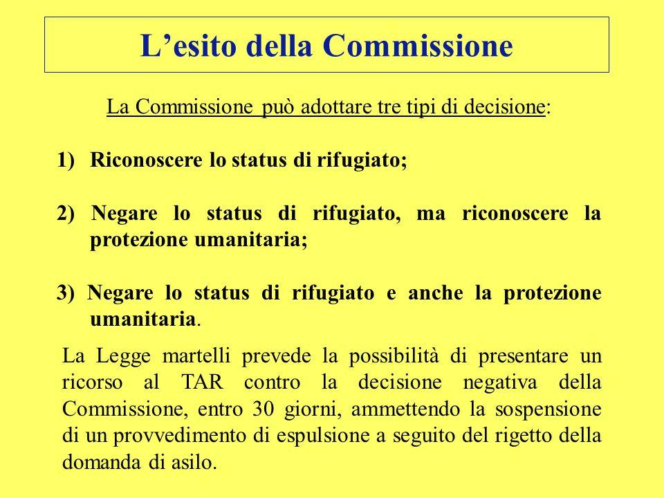 La Commissione può adottare tre tipi di decisione: 1)Riconoscere lo status di rifugiato; 2) Negare lo status di rifugiato, ma riconoscere la protezion