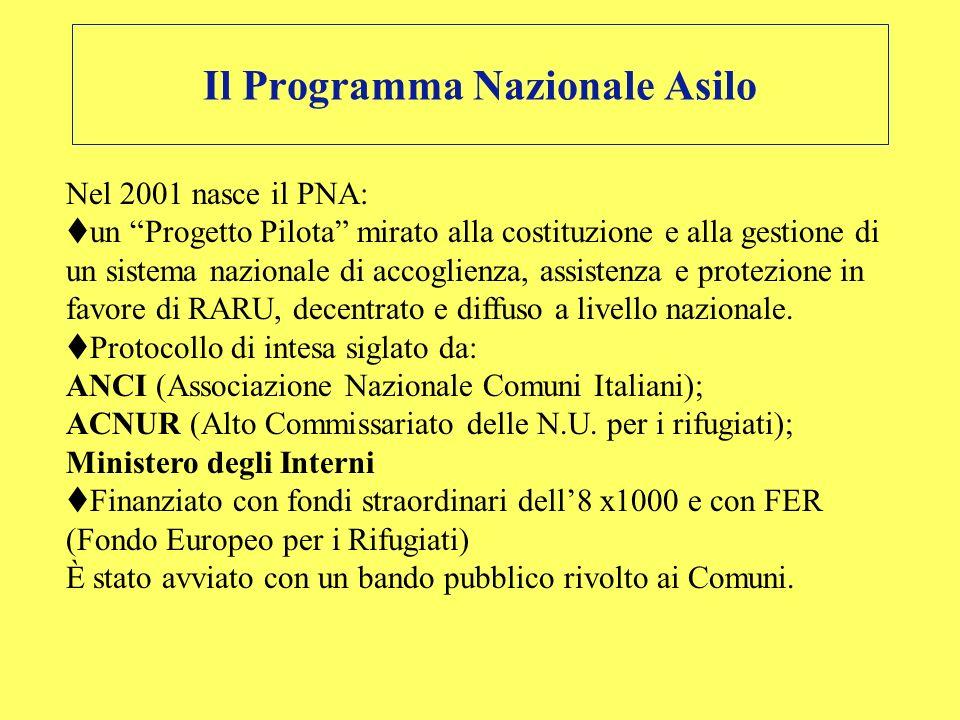 Il Programma Nazionale Asilo Nel 2001 nasce il PNA: un Progetto Pilota mirato alla costituzione e alla gestione di un sistema nazionale di accoglienza