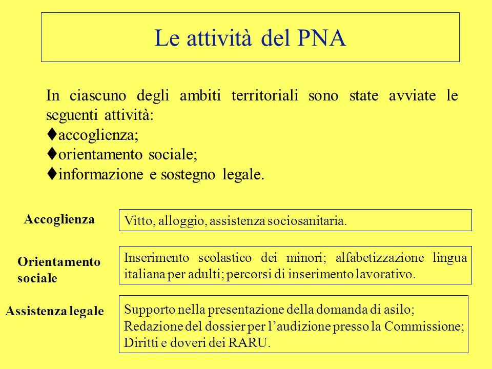 Le attività del PNA In ciascuno degli ambiti territoriali sono state avviate le seguenti attività: accoglienza; orientamento sociale; informazione e s