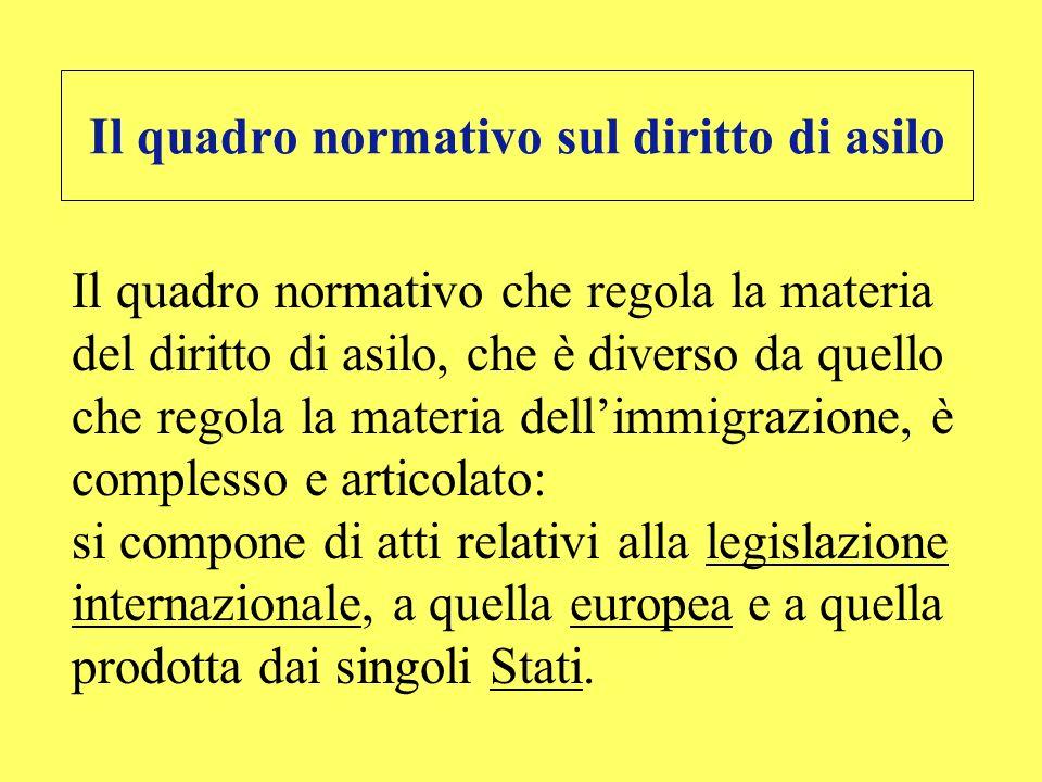 Il quadro normativo sul diritto di asilo Il quadro normativo che regola la materia del diritto di asilo, che è diverso da quello che regola la materia