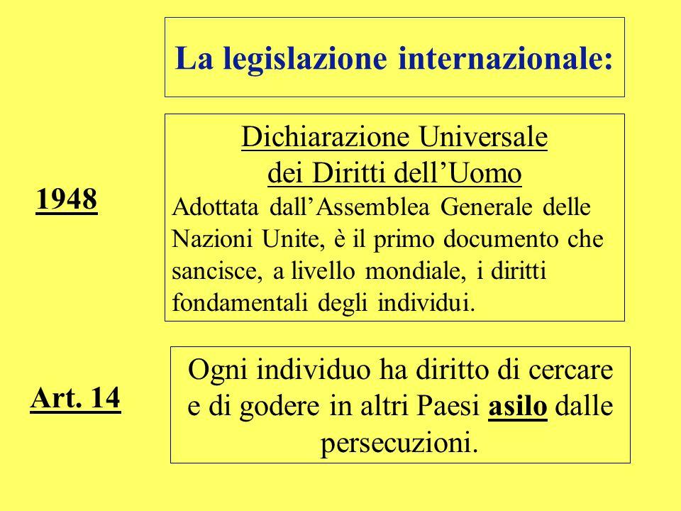 La legislazione internazionale: 1948 Dichiarazione Universale dei Diritti dellUomo Adottata dallAssemblea Generale delle Nazioni Unite, è il primo doc