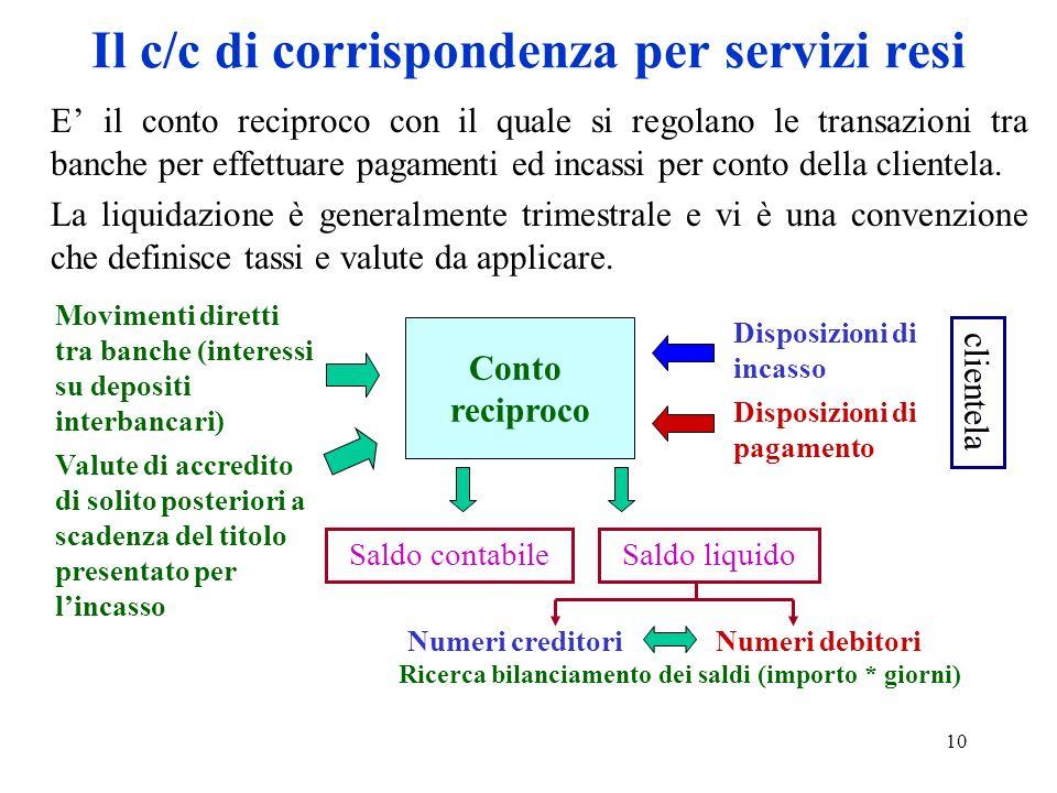 10 Il c/c di corrispondenza per servizi resi E il conto reciproco con il quale si regolano le transazioni tra banche per effettuare pagamenti ed incas