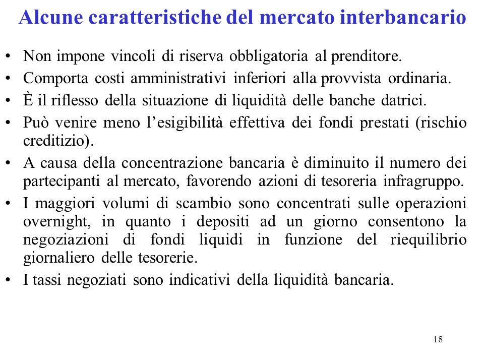 18 Alcune caratteristiche del mercato interbancario Non impone vincoli di riserva obbligatoria al prenditore. Comporta costi amministrativi inferiori