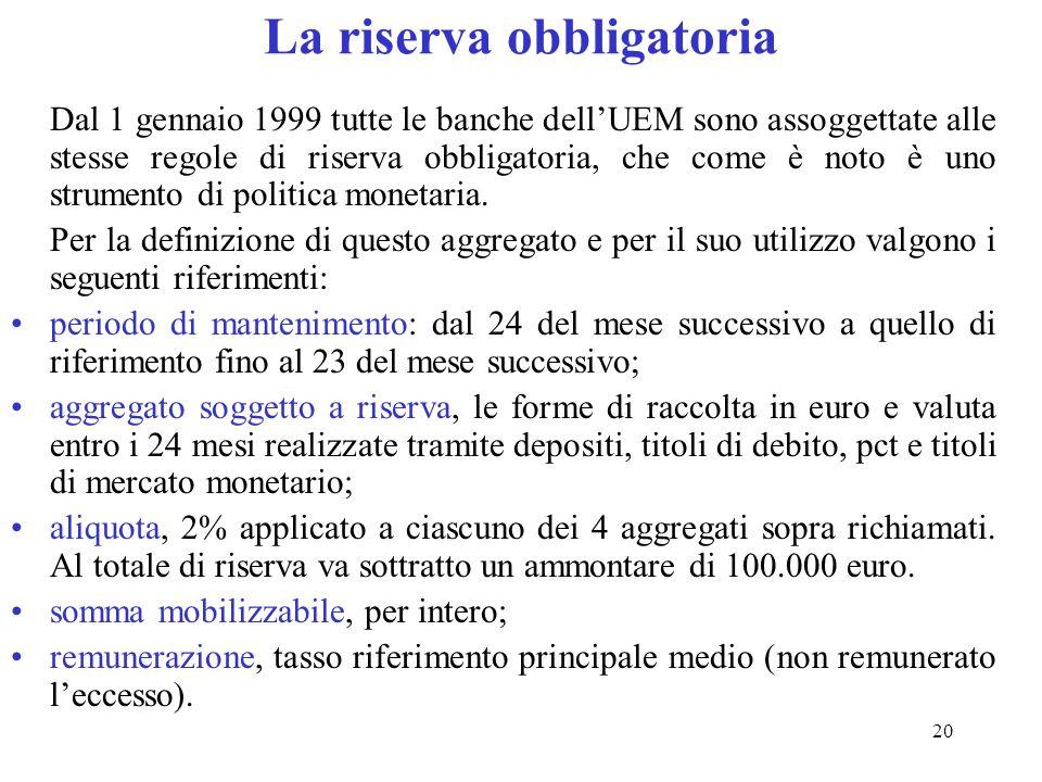20 La riserva obbligatoria Dal 1 gennaio 1999 tutte le banche dellUEM sono assoggettate alle stesse regole di riserva obbligatoria, che come è noto è