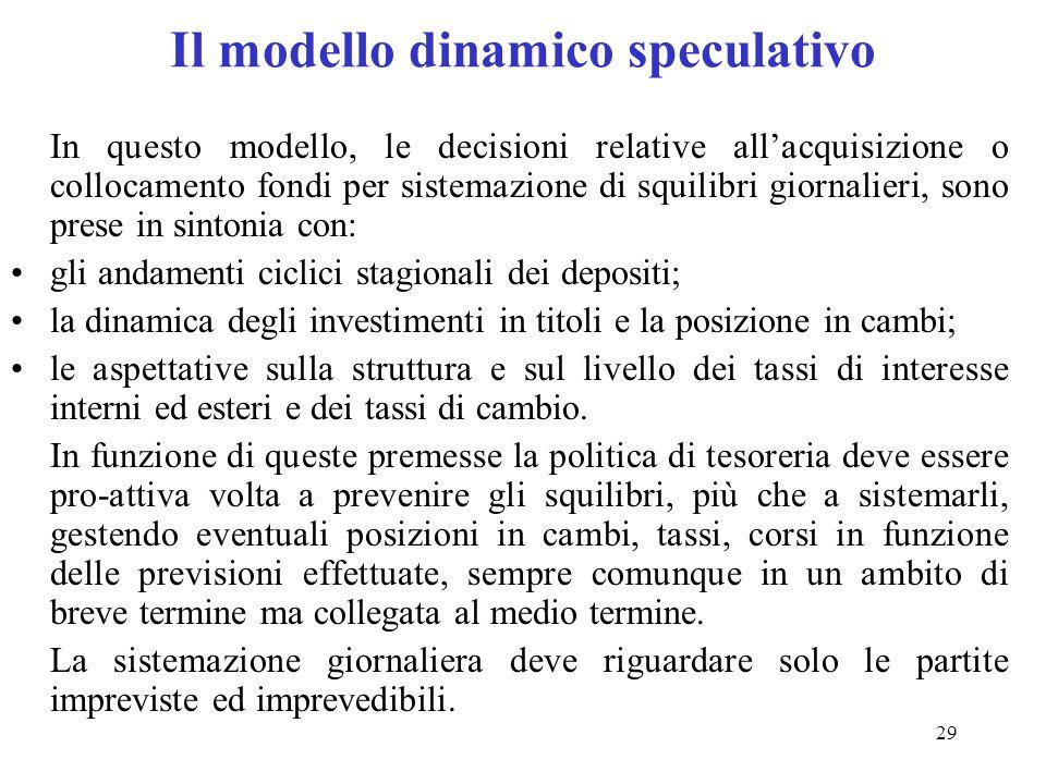 29 Il modello dinamico speculativo In questo modello, le decisioni relative allacquisizione o collocamento fondi per sistemazione di squilibri giornal