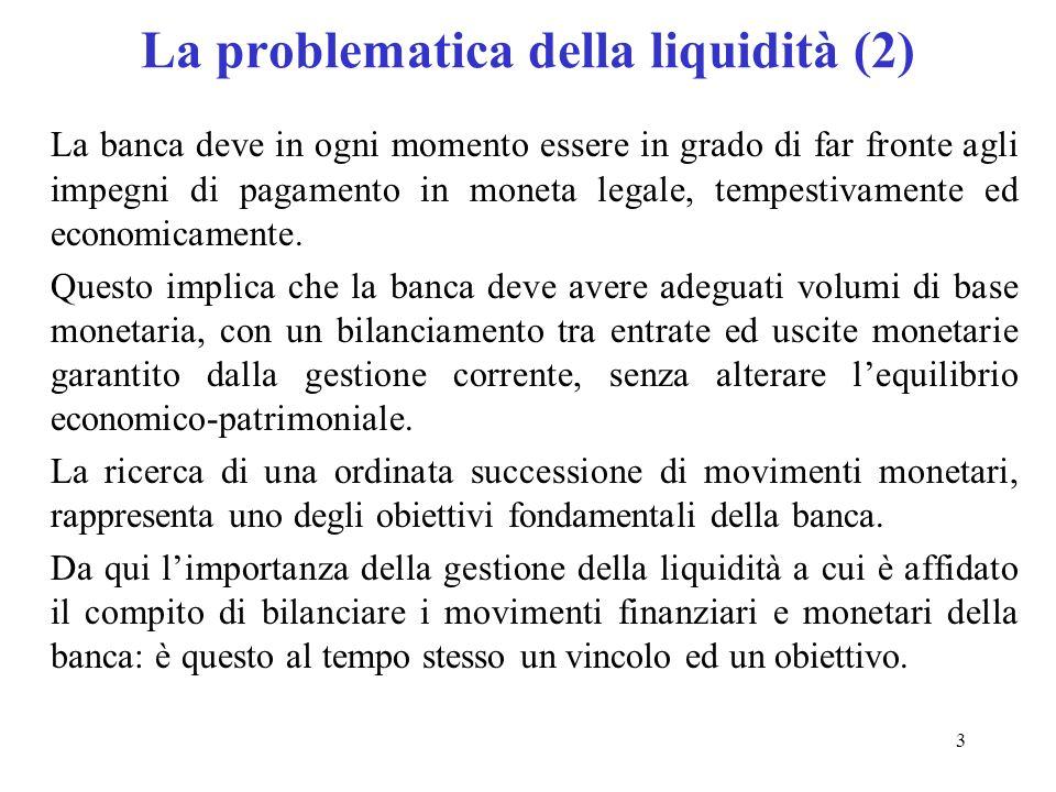 3 La problematica della liquidità (2) La banca deve in ogni momento essere in grado di far fronte agli impegni di pagamento in moneta legale, tempesti