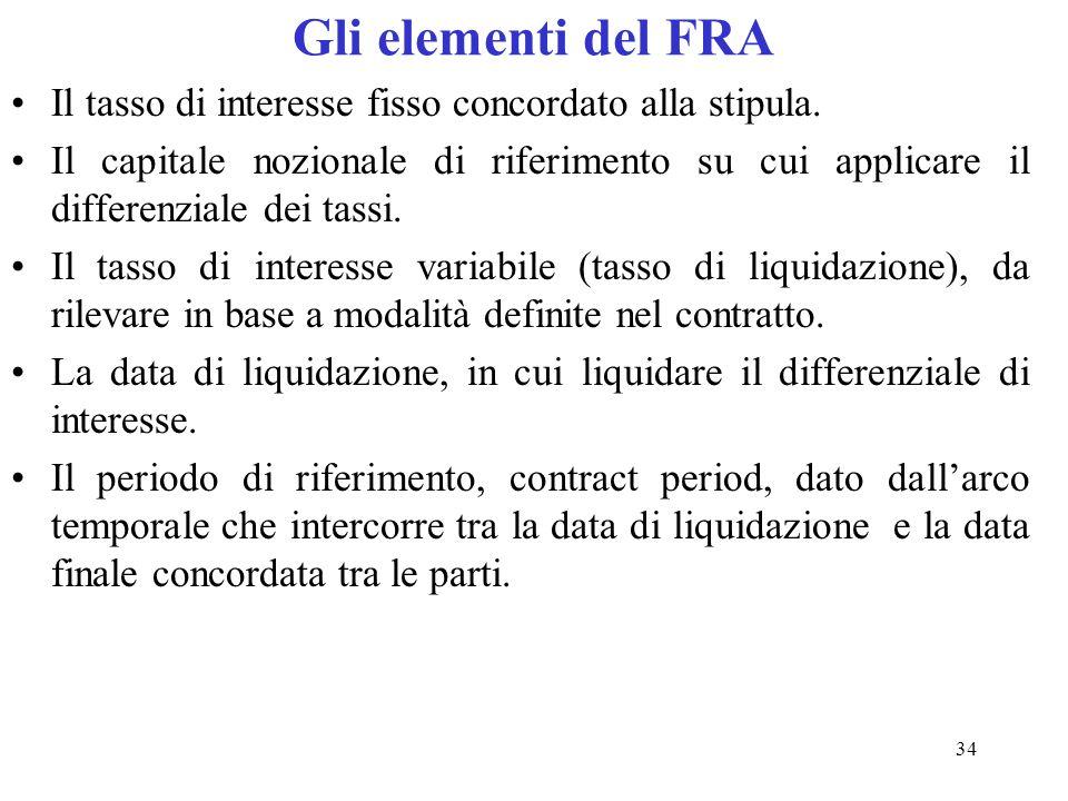 34 Gli elementi del FRA Il tasso di interesse fisso concordato alla stipula. Il capitale nozionale di riferimento su cui applicare il differenziale de