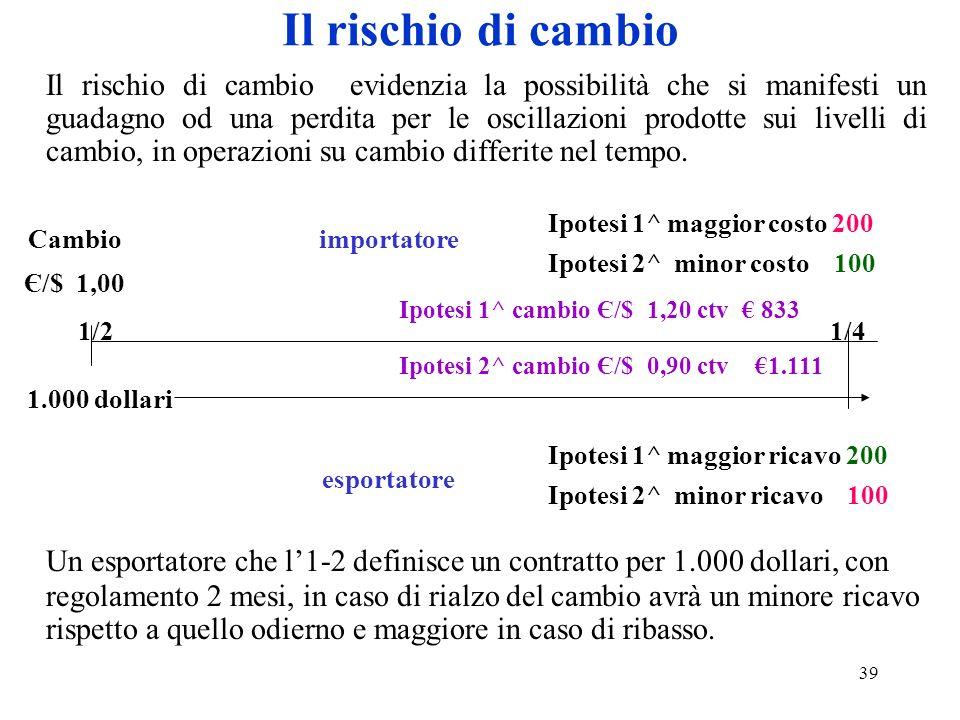 39 Il rischio di cambio Il rischio di cambio evidenzia la possibilità che si manifesti un guadagno od una perdita per le oscillazioni prodotte sui liv