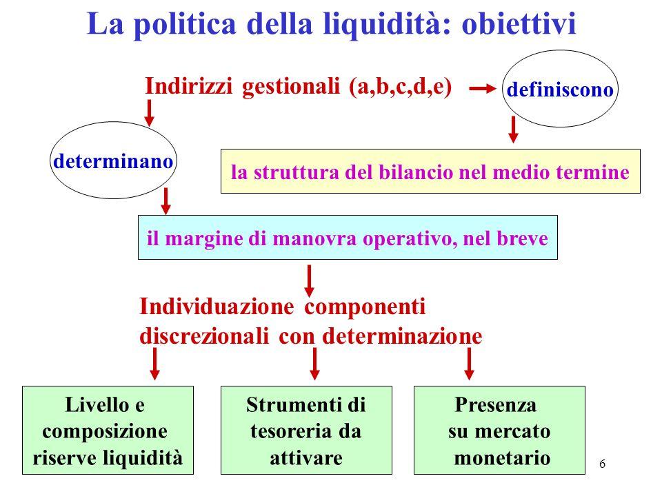 6 La politica della liquidità: obiettivi Indirizzi gestionali (a,b,c,d,e) la struttura del bilancio nel medio termine il margine di manovra operativo,
