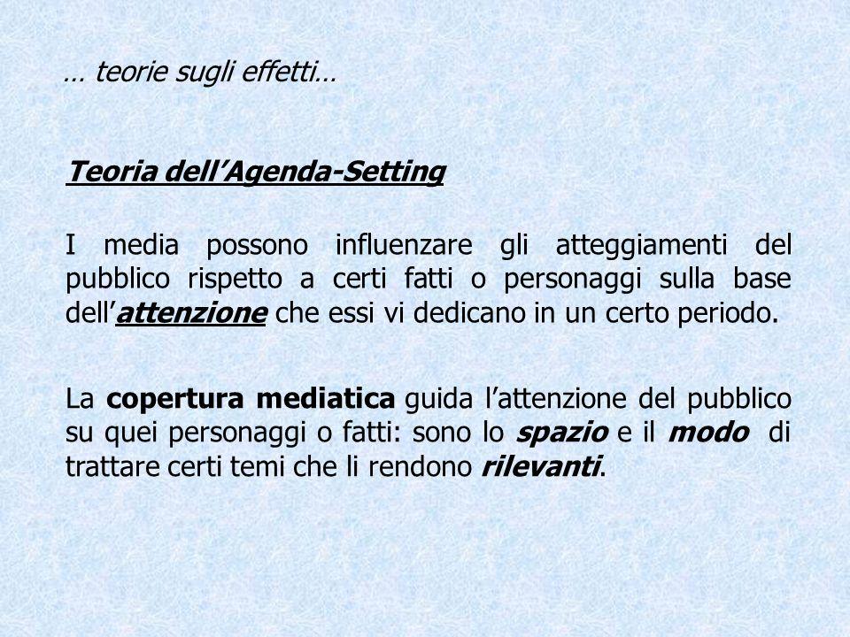 Teoria dellAgenda-Setting I media possono influenzare gli atteggiamenti del pubblico rispetto a certi fatti o personaggi sulla base dellattenzione che