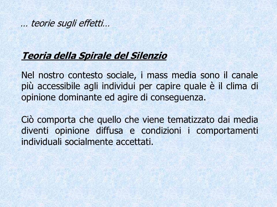 Teoria della Spirale del Silenzio Nel nostro contesto sociale, i mass media sono il canale più accessibile agli individui per capire quale è il clima