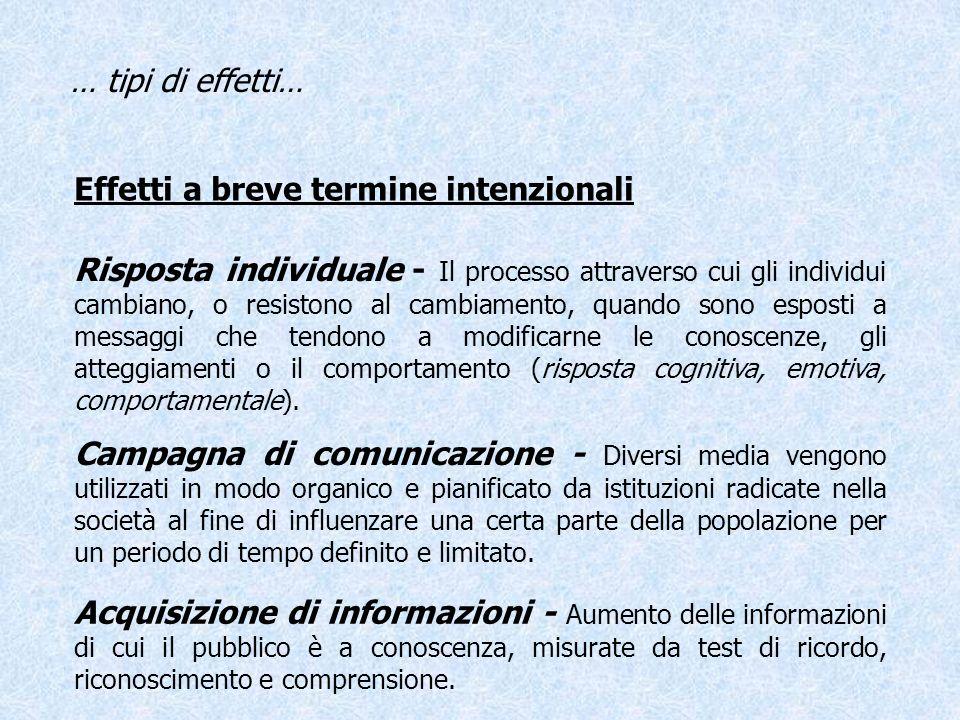 Effetti a breve termine intenzionali … tipi di effetti… Risposta individuale - Il processo attraverso cui gli individui cambiano, o resistono al cambi