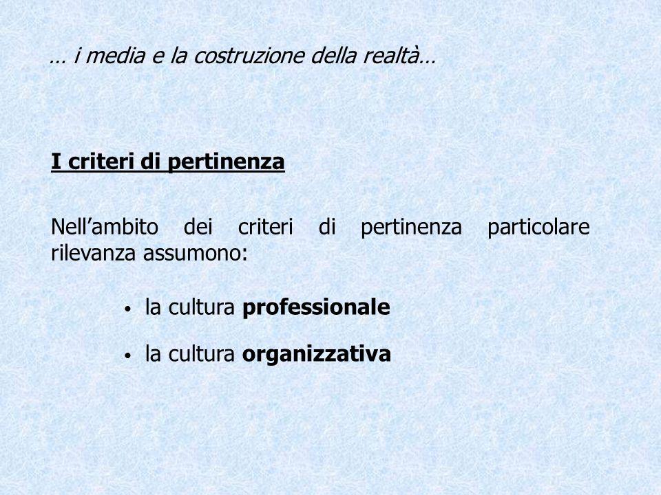 Allinterno della cultura professionale si possono individuare tre dimensioni: … i media e la costruzione della realtà… 1.La dimensione tecnica, che concerne le modalità produttive operativizzazione del lavoro redazionale competenze tecniche
