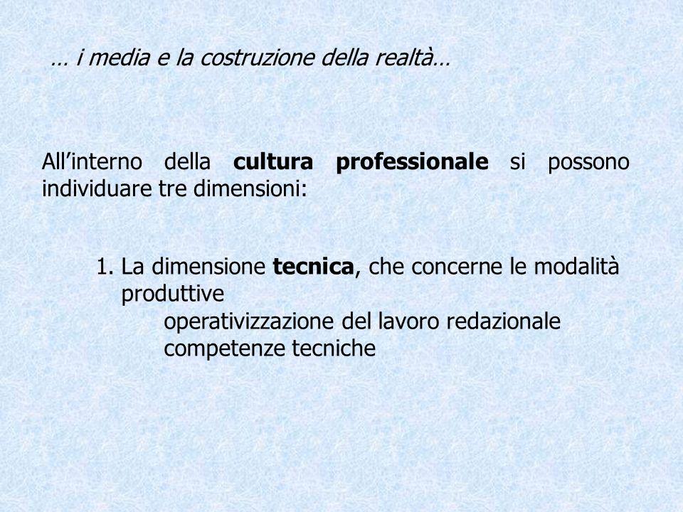 Allinterno della cultura professionale si possono individuare tre dimensioni: … i media e la costruzione della realtà… 2.La dimensione relazionale, che consiste nellinteriorizzazione delle norme sociali che regolano la professione possesso di capitale sociale conoscenza della grammatica delle fonti